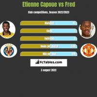 Etienne Capoue vs Fred h2h player stats