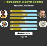 Etienne Capoue vs Gerard Deulofeu h2h player stats