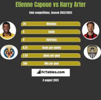 Etienne Capoue vs Harry Arter h2h player stats