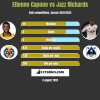 Etienne Capoue vs Jazz Richards h2h player stats