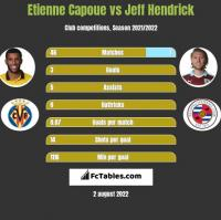 Etienne Capoue vs Jeff Hendrick h2h player stats
