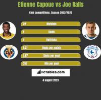 Etienne Capoue vs Joe Ralls h2h player stats