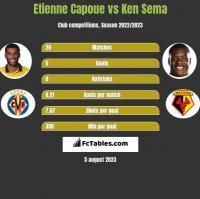 Etienne Capoue vs Ken Sema h2h player stats