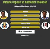Etienne Capoue vs Nathaniel Chalobah h2h player stats