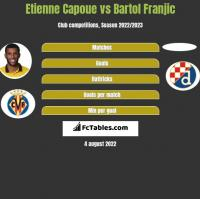 Etienne Capoue vs Bartol Franjic h2h player stats