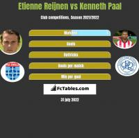 Etienne Reijnen vs Kenneth Paal h2h player stats