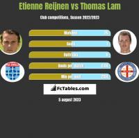 Etienne Reijnen vs Thomas Lam h2h player stats