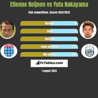Etienne Reijnen vs Yuta Nakayama h2h player stats