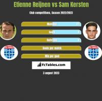 Etienne Reijnen vs Sam Kersten h2h player stats