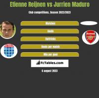 Etienne Reijnen vs Jurrien Maduro h2h player stats