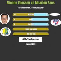 Etienne Vaessen vs Maarten Paes h2h player stats