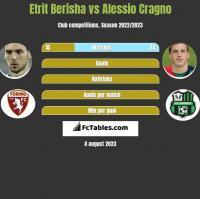 Etrit Berisha vs Alessio Cragno h2h player stats