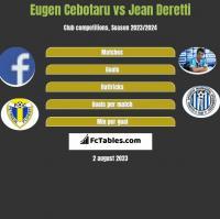 Eugen Cebotaru vs Jean Deretti h2h player stats