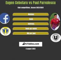 Eugen Cebotaru vs Paul Parvulescu h2h player stats