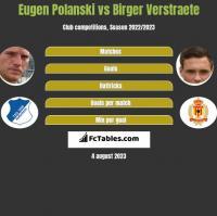 Eugen Polanski vs Birger Verstraete h2h player stats