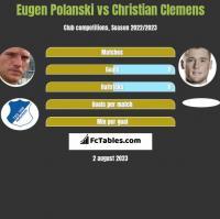 Eugen Polanski vs Christian Clemens h2h player stats