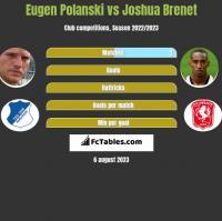 Eugen Polanski vs Joshua Brenet h2h player stats