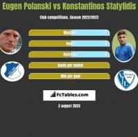 Eugen Polanski vs Konstantinos Stafylidis h2h player stats