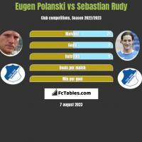Eugen Polanski vs Sebastian Rudy h2h player stats