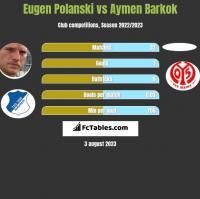 Eugen Polanski vs Aymen Barkok h2h player stats