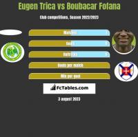 Eugen Trica vs Boubacar Fofana h2h player stats