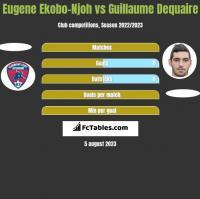 Eugene Ekobo-Njoh vs Guillaume Dequaire h2h player stats