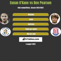 Eunan O'Kane vs Ben Pearson h2h player stats