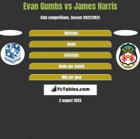Evan Gumbs vs James Harris h2h player stats
