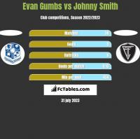 Evan Gumbs vs Johnny Smith h2h player stats