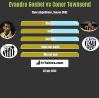 Evandro Goebel vs Conor Townsend h2h player stats