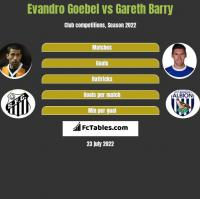Evandro Goebel vs Gareth Barry h2h player stats