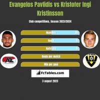 Evangelos Pavlidis vs Kristofer Ingi Kristinsson h2h player stats