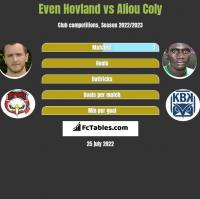 Even Hovland vs Aliou Coly h2h player stats