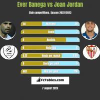 Ever Banega vs Joan Jordan h2h player stats
