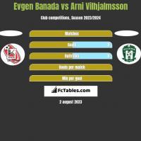 Evgen Banada vs Arni Vilhjalmsson h2h player stats