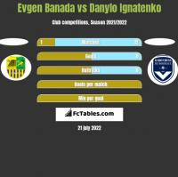 Evgen Banada vs Danylo Ignatenko h2h player stats