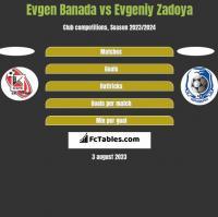 Evgen Banada vs Evgeniy Zadoya h2h player stats