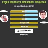 Evgen Banada vs Aleksander Pihalenok h2h player stats
