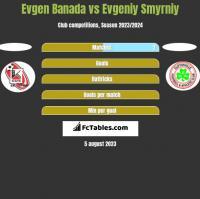 Evgen Banada vs Evgeniy Smyrniy h2h player stats