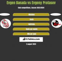 Evgen Banada vs Evgeny Protasov h2h player stats