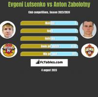 Evgeni Lutsenko vs Anton Zabolotny h2h player stats