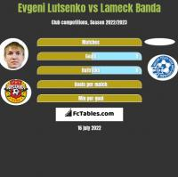 Evgeni Lutsenko vs Lameck Banda h2h player stats