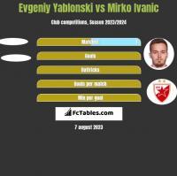 Jewgienij Jabłoński vs Mirko Ivanic h2h player stats