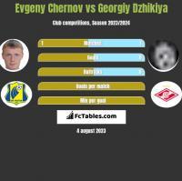 Evgeny Chernov vs Georgiy Dzhikiya h2h player stats