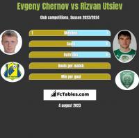 Evgeny Chernov vs Rizvan Utsiev h2h player stats