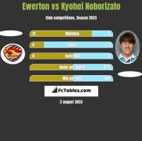Ewerton vs Kyohei Noborizato h2h player stats