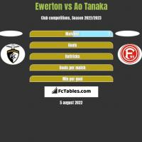 Ewerton vs Ao Tanaka h2h player stats