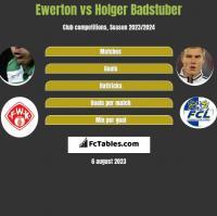 Ewerton vs Holger Badstuber h2h player stats