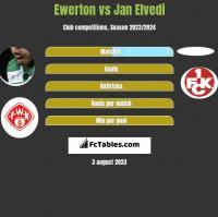 Ewerton vs Jan Elvedi h2h player stats