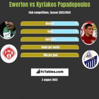 Ewerton vs Kyriakos Papadopoulos h2h player stats